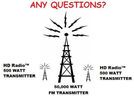"HD Radio(tm) is NOT ""High Definition"" - it is ""HybridDigital-Analog"""