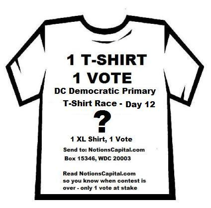 Dems Don't Give A Shirt ForDC?
