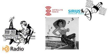 HD Radio and Satellites — Radio Interference