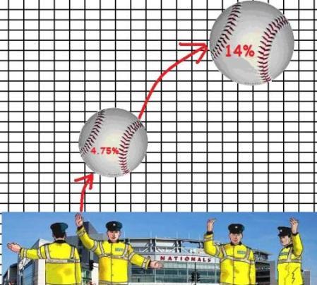 Ballpark BalloonPayment